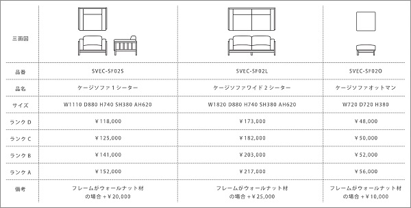 cage sofa size